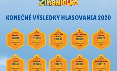 Tíz új játszótérnek örülhetnek majd a gyerekek
