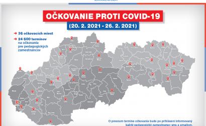 Ma teszik közzé a tanárok oltásának határidejét – Dunaszerdahely is ott van az oltópontok között
