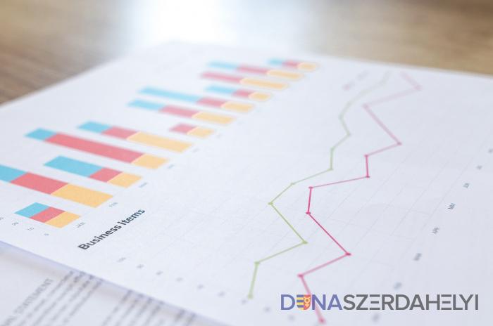 Az utolsó negyedévben lassul a szlovák gazdaság üteme