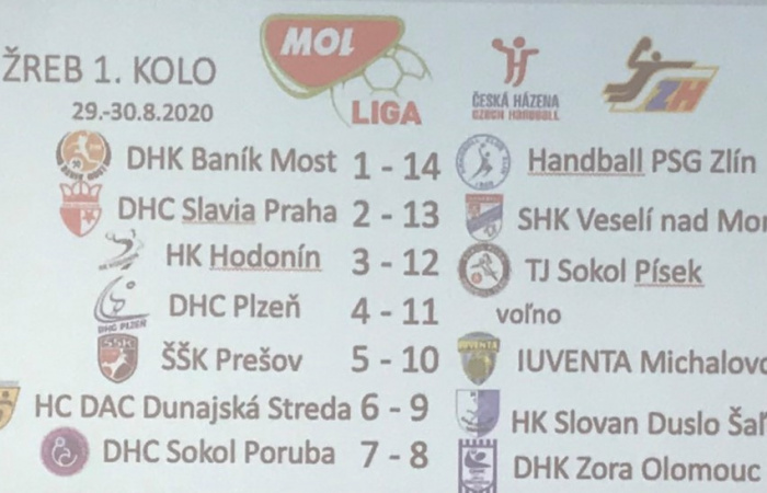 Egyik legnagyobb ellenfelével kezd a HC DAC Dunaszerdahely – megvan a jövő szezon menetrendje