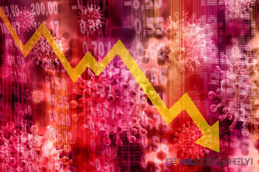 A pénzügyminisztérium rontotta előrejelzését, csaknem 10%-os visszaesés várható